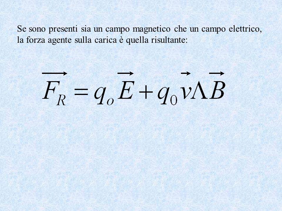 Se sono presenti sia un campo magnetico che un campo elettrico, la forza agente sulla carica è quella risultante: