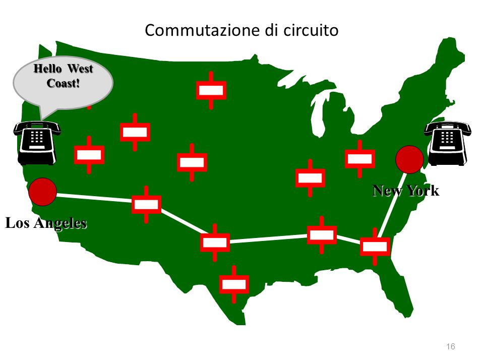 Commutazione di circuito Los Angeles New York Hello West Coast! 16
