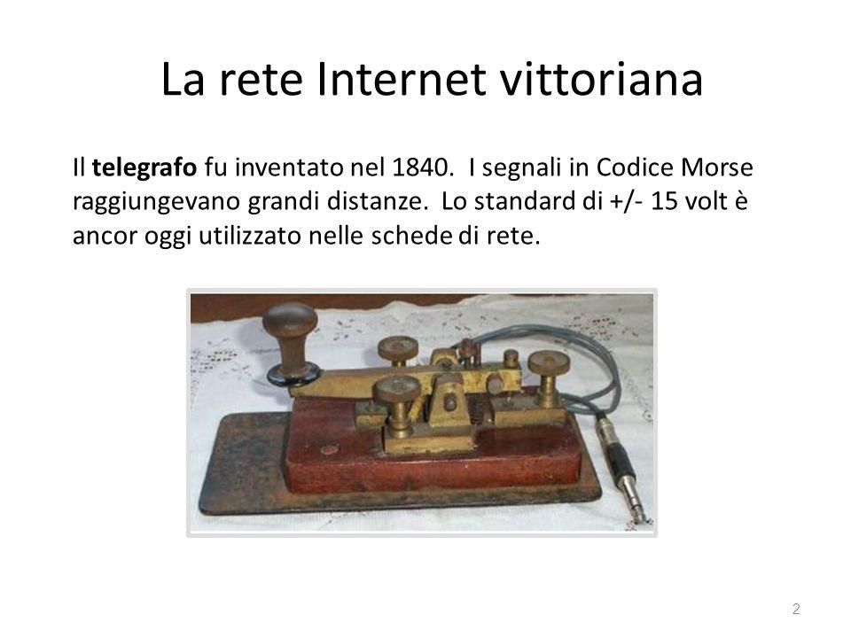 La rete Internet vittoriana Il telegrafo fu inventato nel 1840. I segnali in Codice Morse raggiungevano grandi distanze. Lo standard di +/- 15 volt è