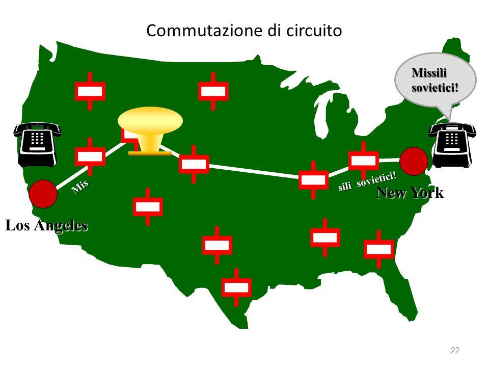 Commutazione di circuito Los Angeles New York sili sovietici! Missili sovietici! Mis 22