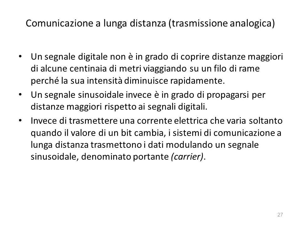 Comunicazione a lunga distanza (trasmissione analogica) Un segnale digitale non è in grado di coprire distanze maggiori di alcune centinaia di metri v