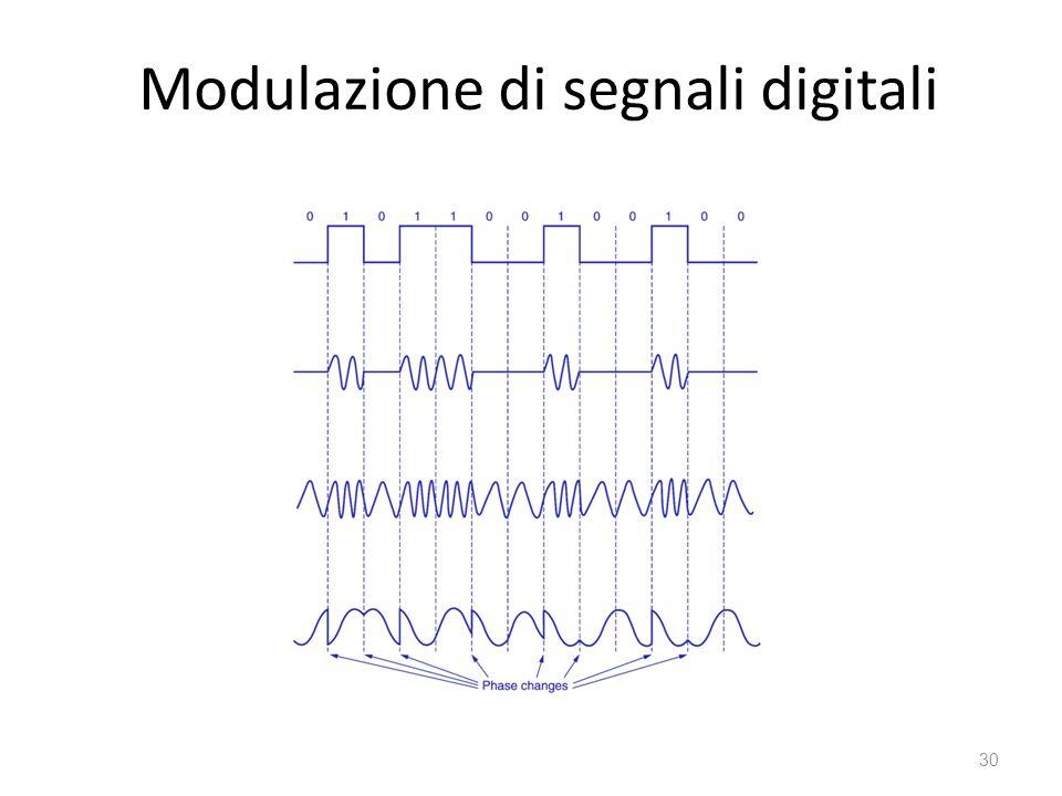 Modulazione di segnali digitali 30