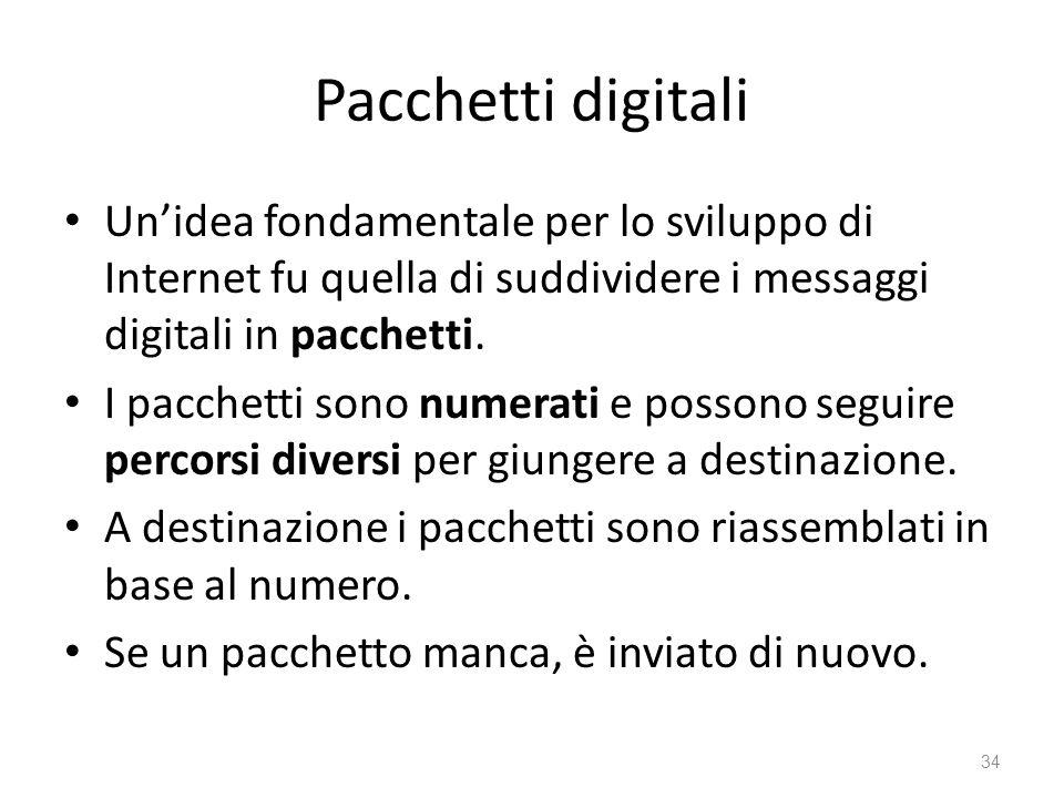 Pacchetti digitali Un'idea fondamentale per lo sviluppo di Internet fu quella di suddividere i messaggi digitali in pacchetti. I pacchetti sono numera