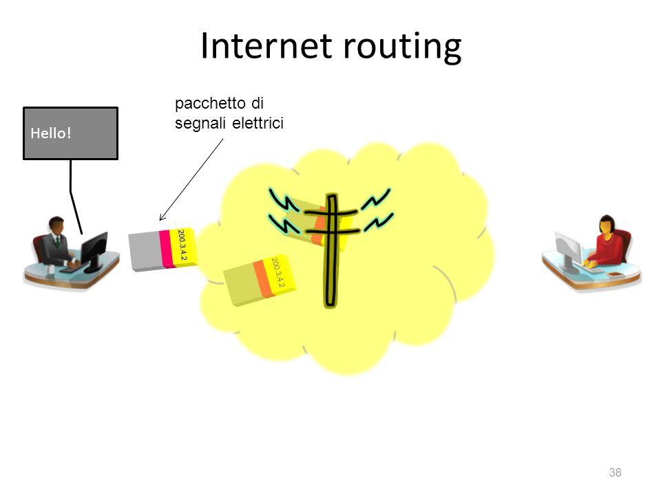 Internet routing 200.3.4.2 200.3.4.2 200.3.4.2 Hello! 38 pacchetto di segnali elettrici