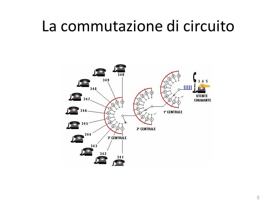 La commutazione di circuito 8
