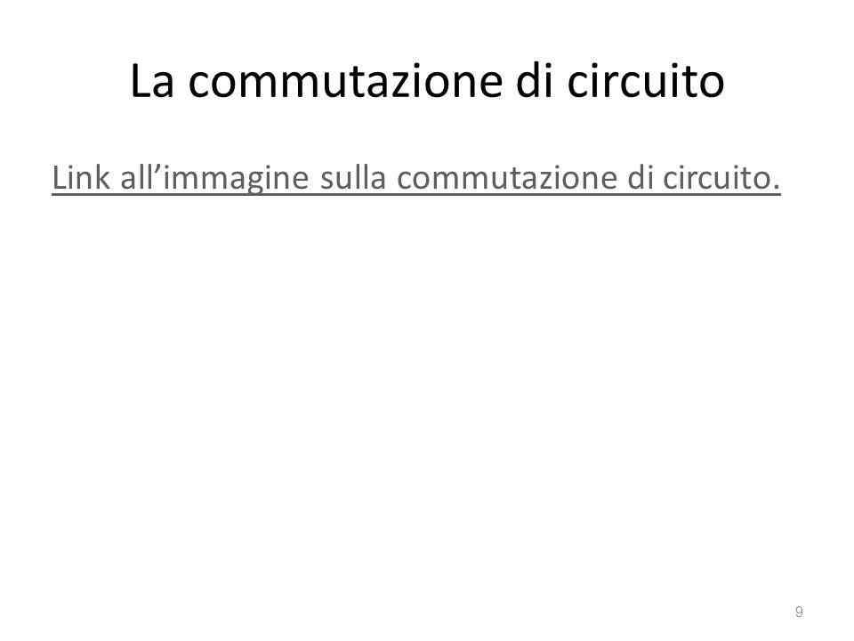 Link all'immagine sulla commutazione di circuito. 9