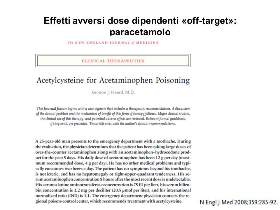 Effetti avversi dose dipendenti «off-target»: paracetamolo