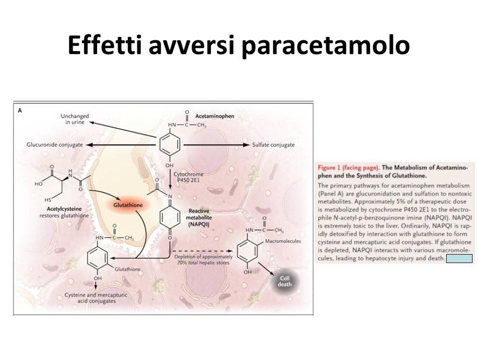 Effetti avversi paracetamolo