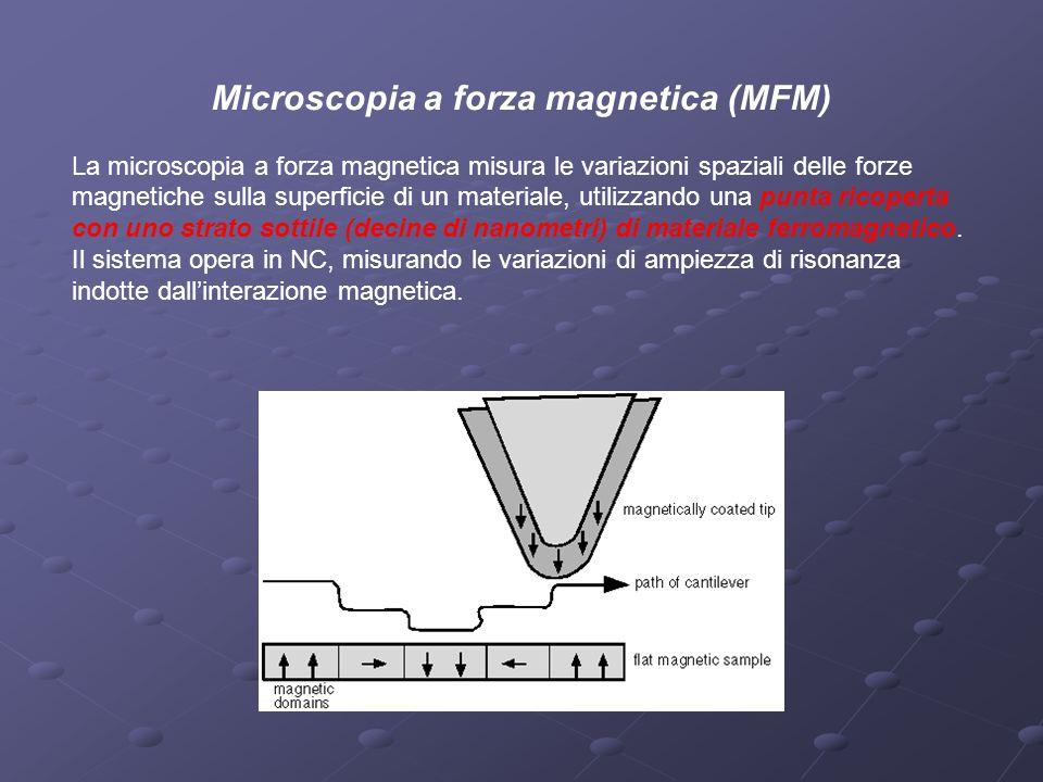 Microscopia a forza magnetica (MFM) La microscopia a forza magnetica misura le variazioni spaziali delle forze magnetiche sulla superficie di un mater