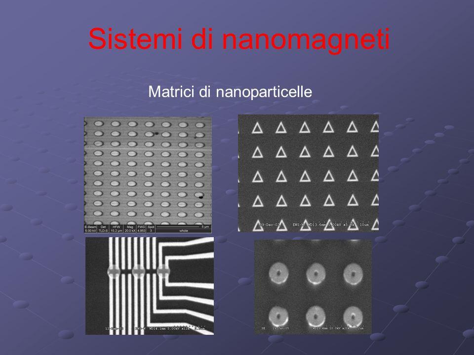 Sistemi di nanomagneti Matrici di nanoparticelle