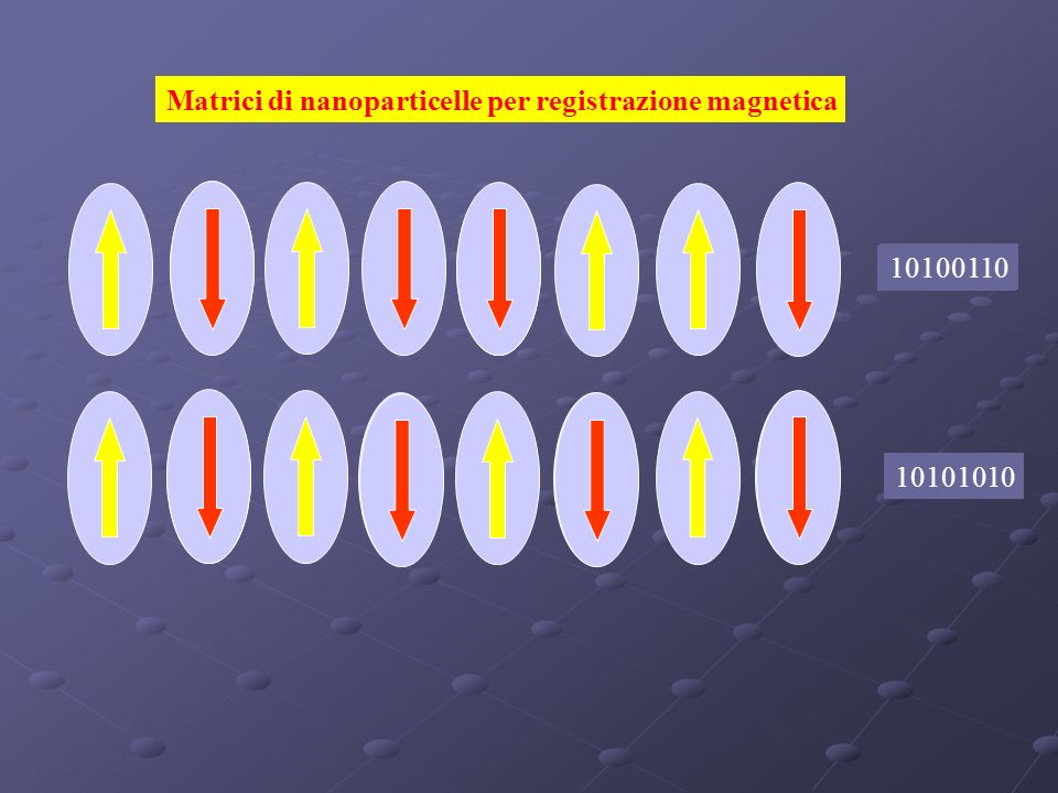 Spintronics Spintronics: To Control a Spin of Electrons, not a Charge Magnetic Nanostructures for Spintronics Magnetic Multilayers Magnetic Wires Magnetic Quantum Dots Applications of Magnetic Nanostructures Reading Heads, Magnetic Field Sensors, MRAM Field Effect Transistor, Spin-Valve Transistor Quantum Computer