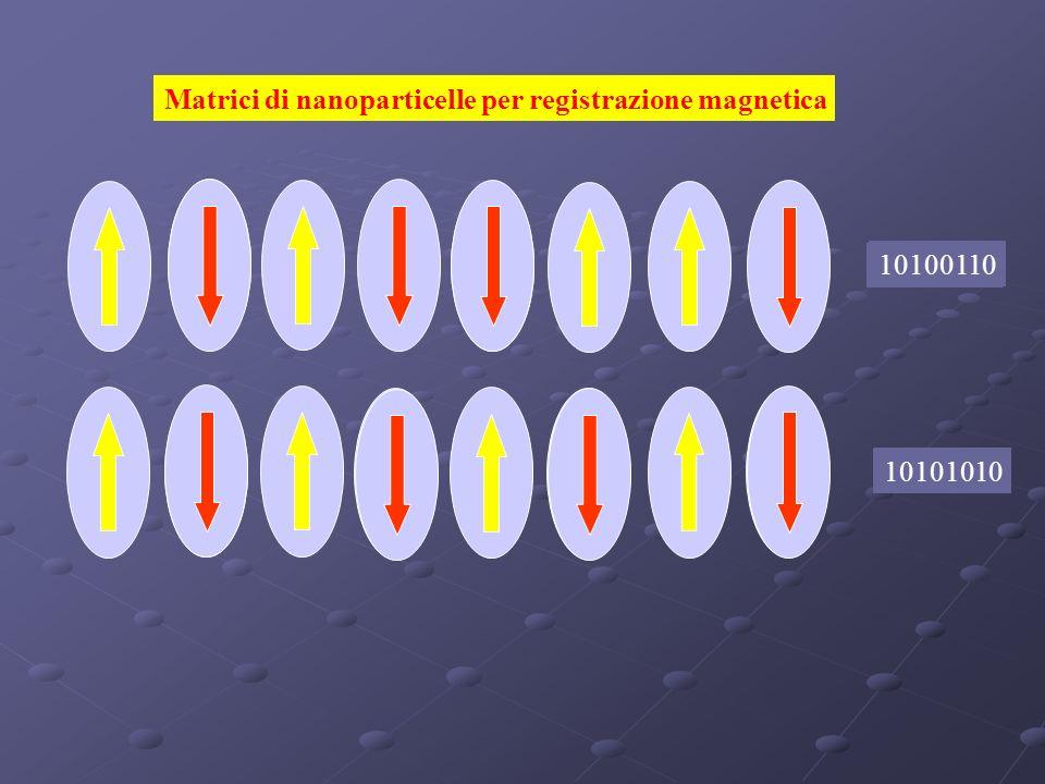 Matrici di nanoparticelle per registrazione magnetica 11101110 10100110 11111111 10101010