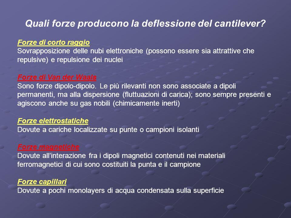 Quali forze producono la deflessione del cantilever? Forze di corto raggio Sovrapposizione delle nubi elettroniche (possono essere sia attrattive che