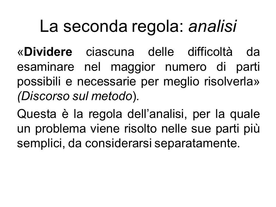La seconda regola: analisi «Dividere ciascuna delle difficoltà da esaminare nel maggior numero di parti possibili e necessarie per meglio risolverla»