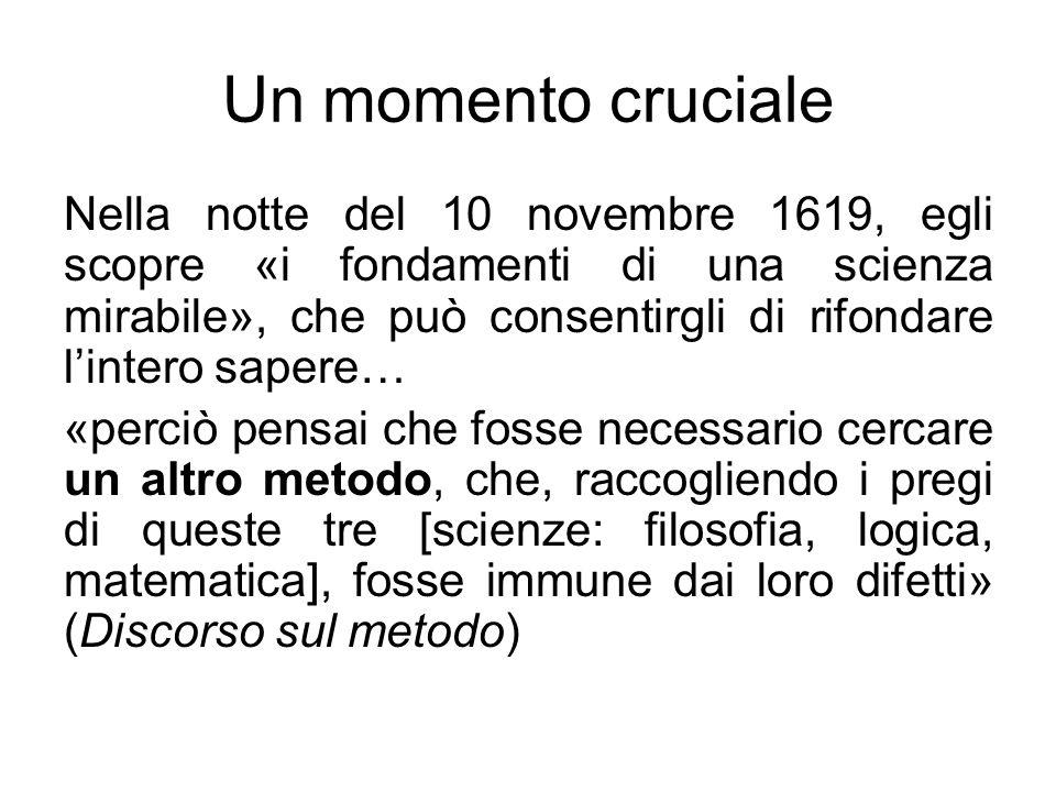 Un momento cruciale Nella notte del 10 novembre 1619, egli scopre «i fondamenti di una scienza mirabile», che può consentirgli di rifondare l'intero s