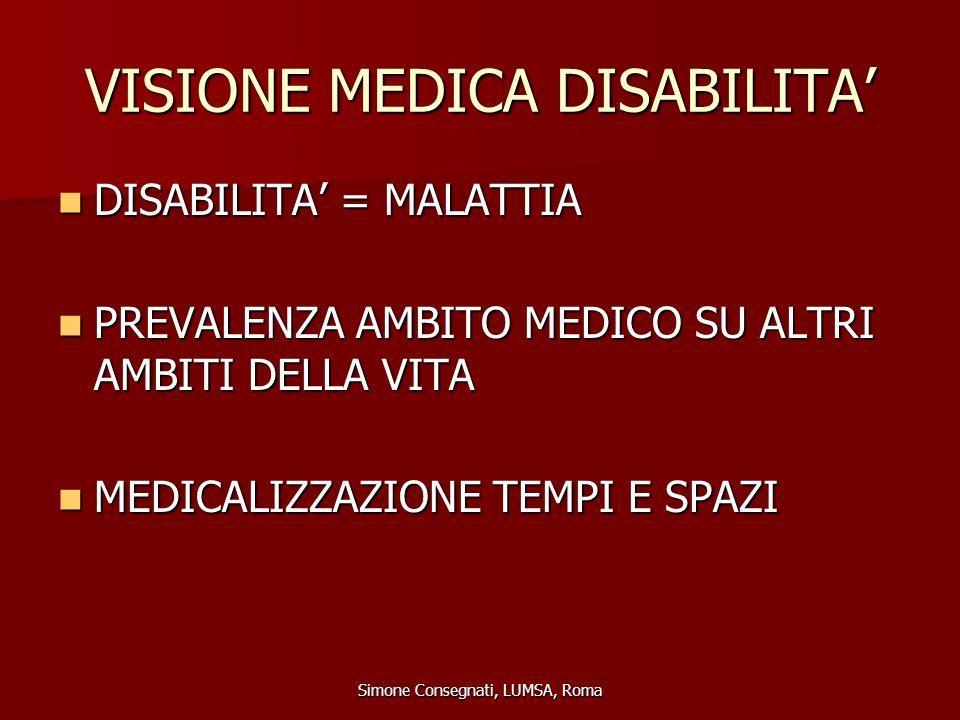 VISIONE MEDICA DISABILITA' DISABILITA' = MALATTIA DISABILITA' = MALATTIA PREVALENZA AMBITO MEDICO SU ALTRI AMBITI DELLA VITA PREVALENZA AMBITO MEDICO