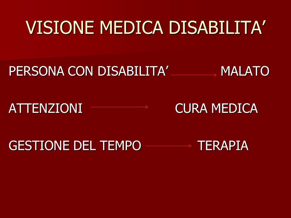 VISIONE MEDICA DISABILITA' PERSONA CON DISABILITA' MALATO ATTENZIONI CURA MEDICA GESTIONE DEL TEMPO TERAPIA
