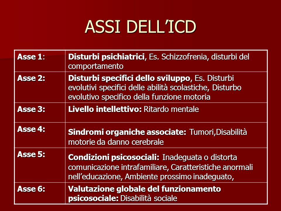 ASSI DELL'ICD Asse 1: Disturbi psichiatrici, Es. Schizzofrenia, disturbi del comportamento Asse 2: Disturbi specifici dello sviluppo, Es. Disturbi evo