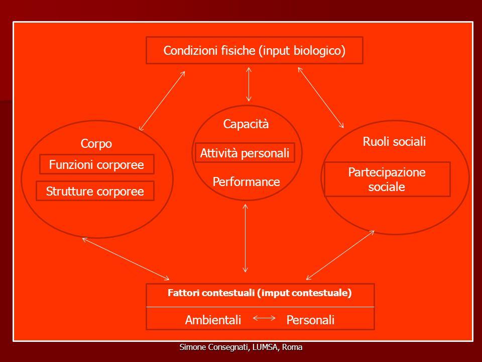 Condizioni fisiche (input biologico) Corpo Funzioni corporee Strutture corporee Ruoli sociali Partecipazione sociale Capacità Performance Attività per