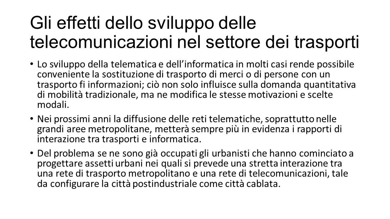 Gli effetti dello sviluppo delle telecomunicazioni nel settore dei trasporti Lo sviluppo delle telecomunicazioni modifica il ciclo del trasporto.