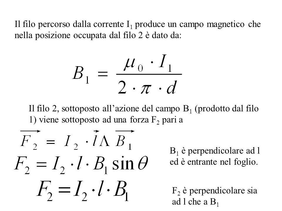 Il filo percorso dalla corrente I 1 produce un campo magnetico che nella posizione occupata dal filo 2 è dato da: Il filo 2, sottoposto all'azione del campo B 1 (prodotto dal filo 1) viene sottoposto ad una forza F 2 pari a B 1 è perpendicolare ad l ed è entrante nel foglio.