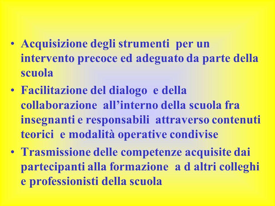 Acquisizione degli strumenti per un intervento precoce ed adeguato da parte della scuola Facilitazione del dialogo e della collaborazione all'interno