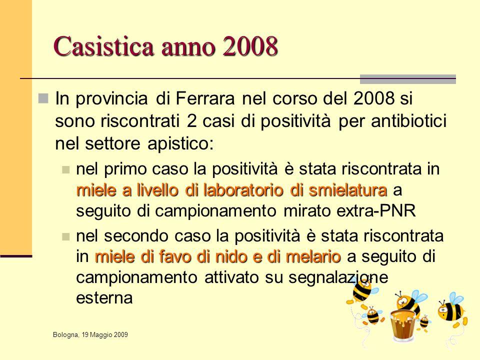 Bologna, 19 Maggio 2009 Residui di antibiotici nel miele al di sopra del limite di azione: In caso di mancata richiesta di revisione d'analisi, o a seguito di conferma della NC in sede di analisi di revisione Provvedimenti sul miele non conforme Impianto trasformazione come materiale Cat.