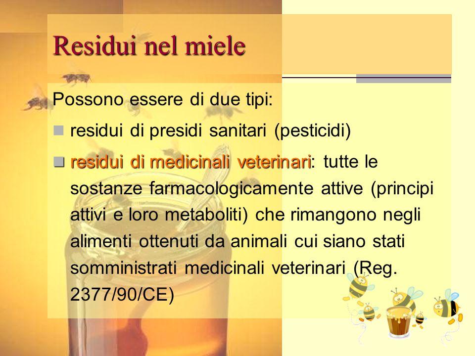 Bologna, 19 Maggio 2009 Residui nel miele Possono essere di due tipi: residui di presidi sanitari (pesticidi) residui di medicinali veterinari residui
