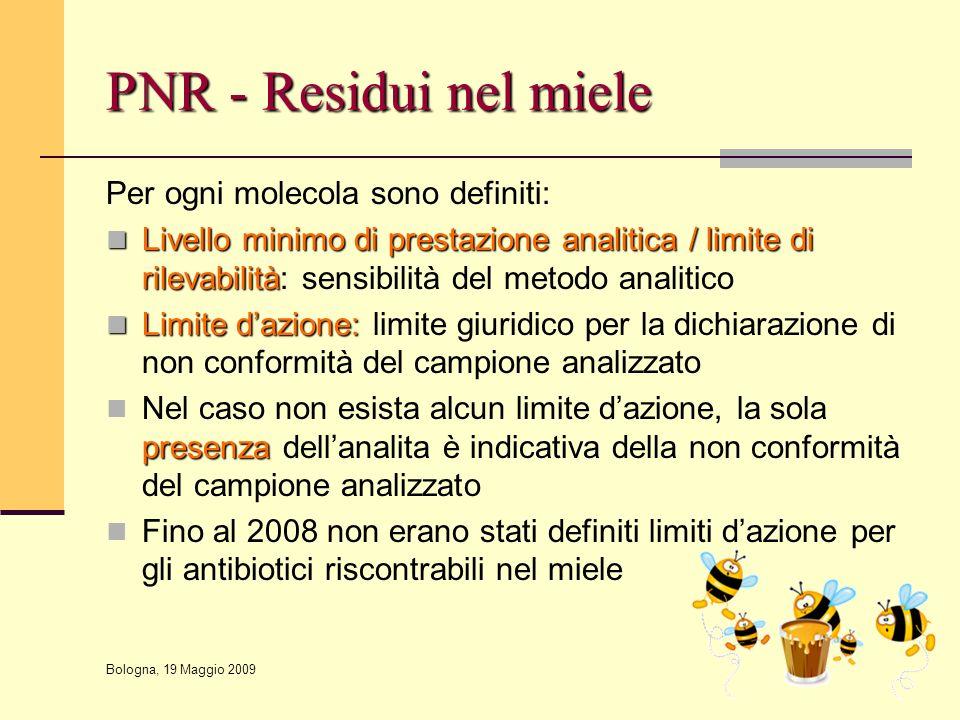Bologna, 19 Maggio 2009 PNR - Residui nel miele Per ogni molecola sono definiti: Livello minimo di prestazione analitica/ limite di rilevabilità Livel
