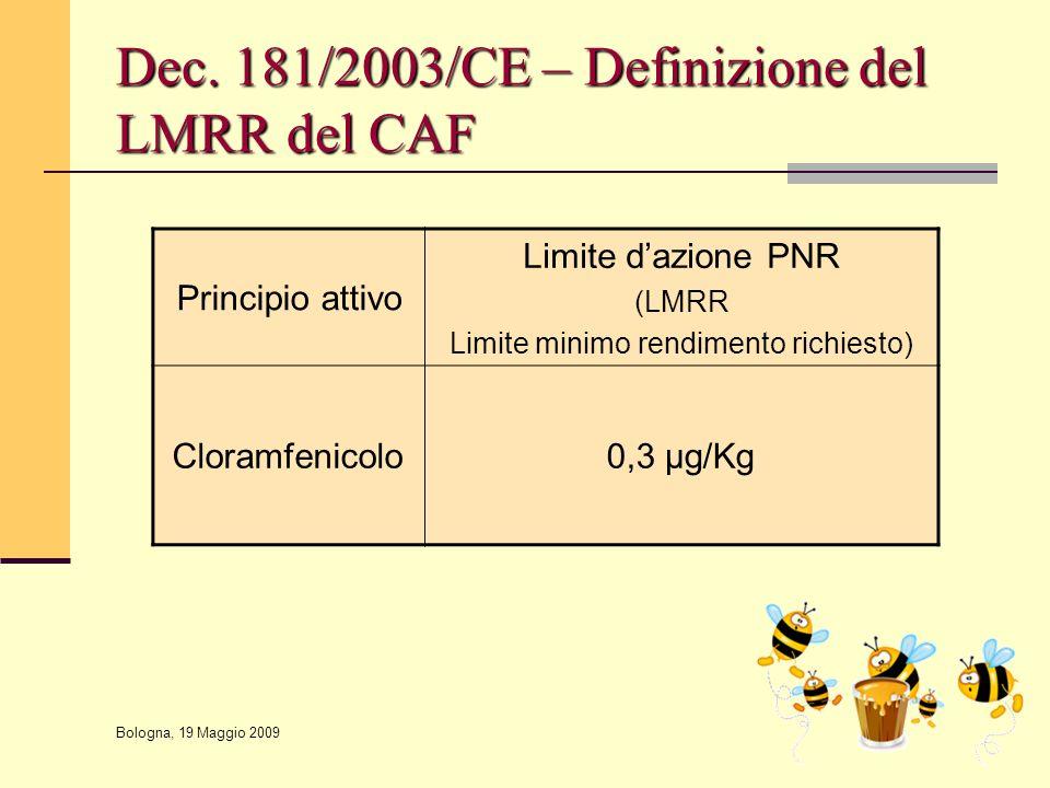 Bologna, 19 Maggio 2009 Dec. 181/2003/CE – Definizione del LMRR del CAF Principio attivo Limite d'azione PNR (LMRR Limite minimo rendimento richiesto)