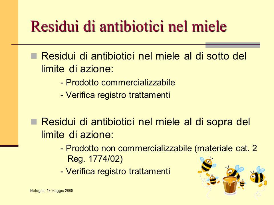 Bologna, 19 Maggio 2009 Residui di antibiotici nel miele Residui di antibiotici nel miele al di sotto del limite di azione: - Prodotto commercializzab