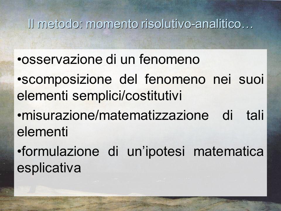 Il metodo: momento risolutivo-analitico… osservazione di un fenomeno scomposizione del fenomeno nei suoi elementi semplici/costitutivi misurazione/mat