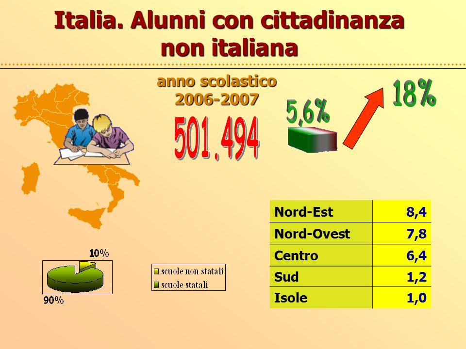 anno scolastico 2006-2007 Nord-Est8,4 Nord-Ovest7,8 Centro6,4 Sud1,2 Isole1,0 Italia.
