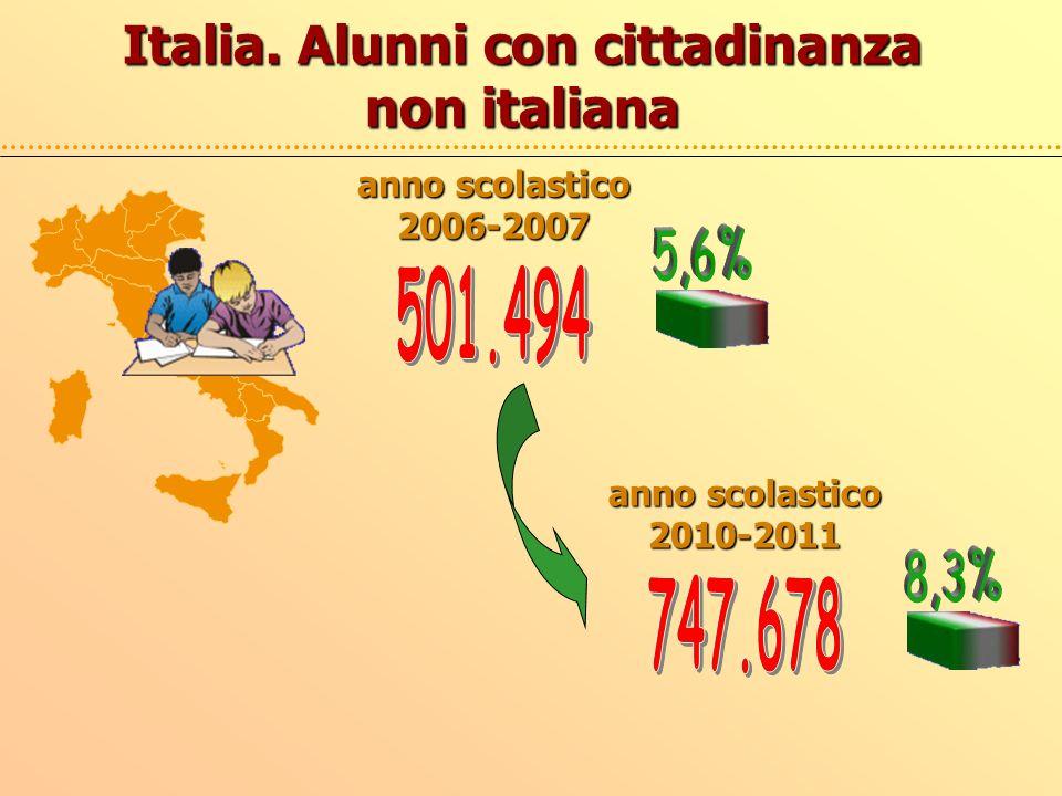 Italia. Alunni con cittadinanza non italiana anno scolastico 2006-2007 anno scolastico 2010-2011