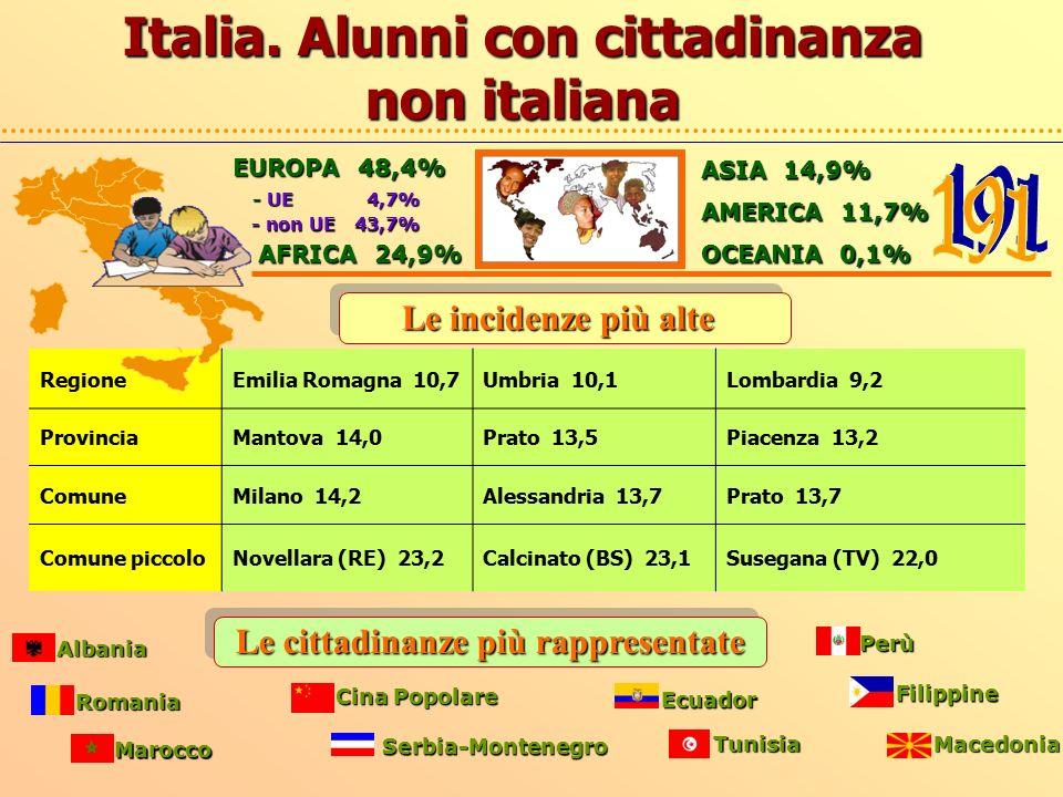 RegioneEmilia Romagna 10,7Umbria 10,1Lombardia 9,2 ProvinciaMantova 14,0Prato 13,5Piacenza 13,2 ComuneMilano 14,2Alessandria 13,7Prato 13,7 Comune piccoloNovellara (RE) 23,2Calcinato (BS) 23,1Susegana (TV) 22,0 Albania Marocco Romania Cina Popolare Serbia-Montenegro Ecuador Macedonia Filippine TunisiaPerù Le incidenze più alte Le cittadinanze più rappresentate ASIA 14,9% AMERICA 11,7% OCEANIA 0,1% AFRICA 24,9% EUROPA 48,4% - UE 4,7% - non UE 43,7% Italia.