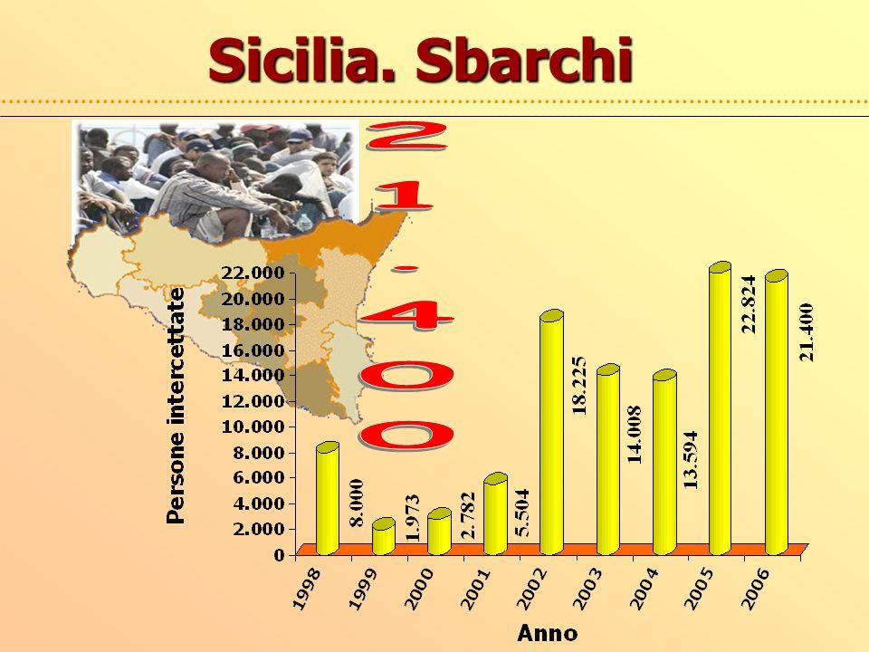 Sicilia. Sbarchi