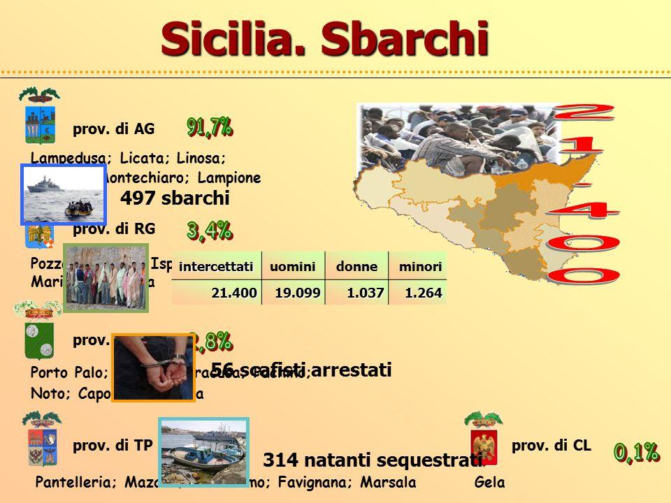 prov. di CL Gela prov. di AG Lampedusa; Licata; Linosa; Palma di Montechiaro; Lampione prov.