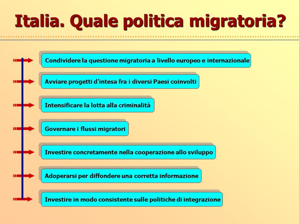 Italia. Quale politica migratoria.