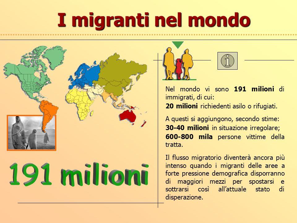 I migranti nel mondo Nel mondo vi sono 191 milioni di immigrati, di cui: 20 milioni richiedenti asilo o rifugiati.