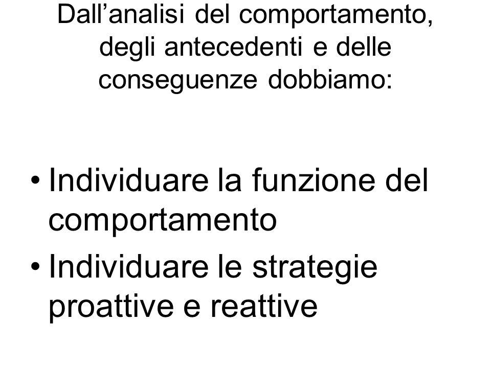 Dall'analisi del comportamento, degli antecedenti e delle conseguenze dobbiamo: Individuare la funzione del comportamento Individuare le strategie proattive e reattive