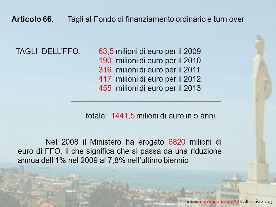www.coordinamento133.altervista.org Articolo 66.Tagli al Fondo di finanziamento ordinario e turn over TAGLI DELL'FFO:63,5 milioni di euro per il 2009 190 milioni di euro per il 2010 316 milioni di euro per il 2011 417 milioni di euro per il 2012 455 milioni di euro per il 2013 ___________________________________ totale: 1441,5 milioni di euro in 5 anni Nel 2008 il Ministero ha erogato 6820 milioni di euro di FFO, il che significa che si passa da una riduzione annua dell'1% nel 2009 al 7,8% nell'ultimo biennio