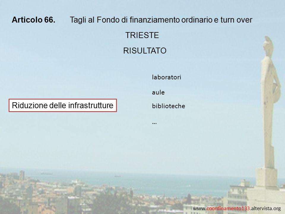 www.coordinamento133.altervista.org Articolo 66.Tagli al Fondo di finanziamento ordinario e turn over TRIESTE RISULTATO Riduzione delle infrastrutture laboratori aule biblioteche …