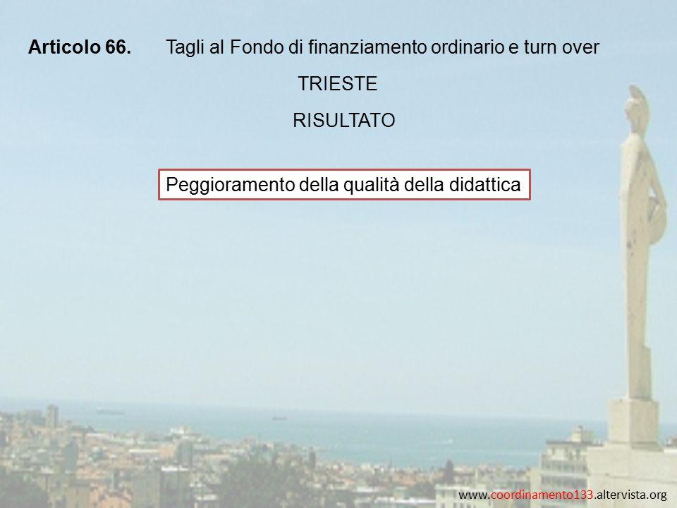 www.coordinamento133.altervista.org Articolo 66.Tagli al Fondo di finanziamento ordinario e turn over TRIESTE RISULTATO Peggioramento della qualità della didattica