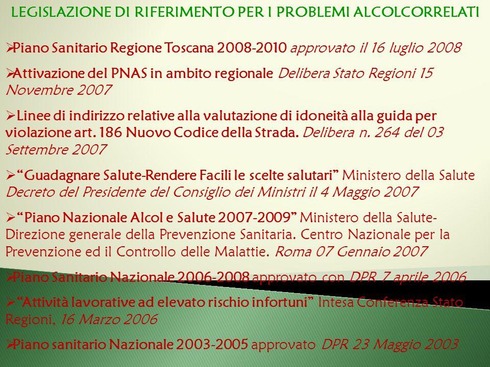 LEGISLAZIONE DI RIFERIMENTO PER I PROBLEMI ALCOLCORRELATI  Piano Sanitario Regione Toscana 2008-2010 approvato il 16 luglio 2008  Attivazione del PN