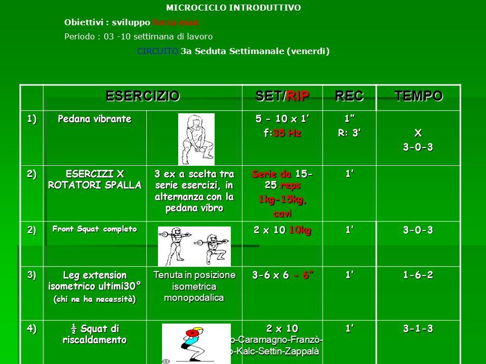 Brancato-Caramagno-Franzò- Prefetto-Kalc-Settin-Zappalà MICROCICLO INTRODUTTIVO Obiettivi : sviluppo forza max Periodo : 03 -10 settimana di lavoro CI