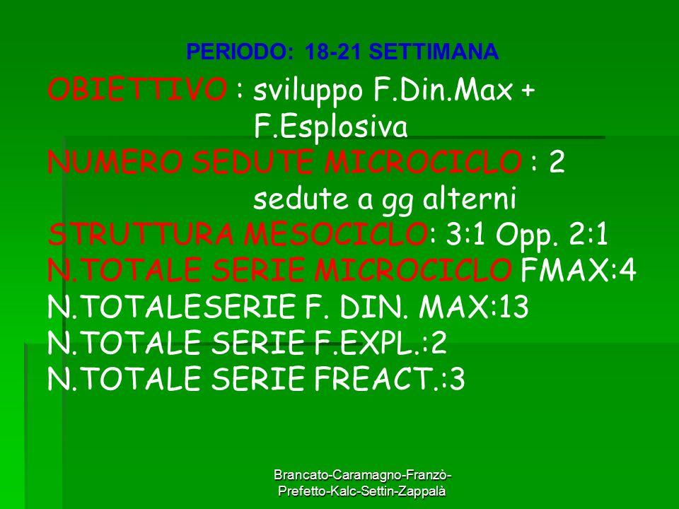 Brancato-Caramagno-Franzò- Prefetto-Kalc-Settin-Zappalà OBIETTIVO : sviluppo F.Din.Max + F.Esplosiva NUMERO SEDUTE MICROCICLO : 2 sedute a gg alterni