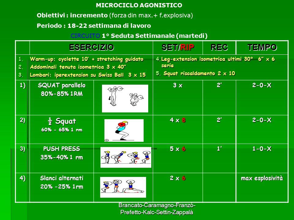 Brancato-Caramagno-Franzò- Prefetto-Kalc-Settin-Zappalà MICROCICLO AGONISTICO Obiettivi : incremento (forza din max.+ f.explosiva) Periodo : 18-22 set