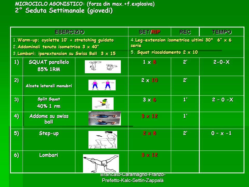 Brancato-Caramagno-Franzò- Prefetto-Kalc-Settin-Zappalà MICROCICLO AGONISTICO: (forza din max.+f.explosiva) 2° Seduta Settimanale (giovedi) ESERCIZIO