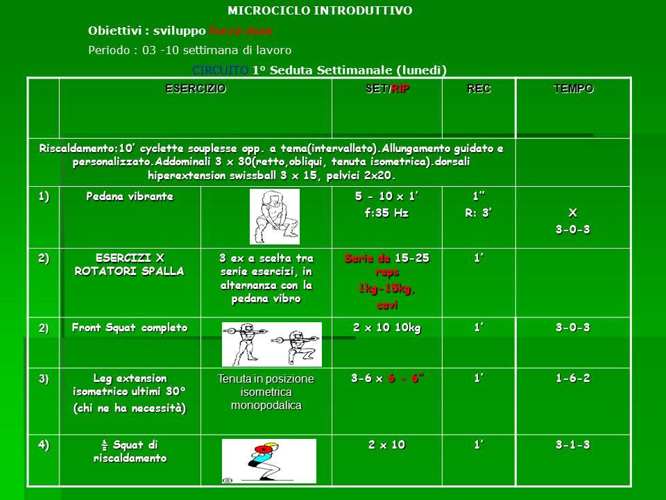 MICROCICLO INTRODUTTIVO Obiettivi : sviluppo forza max Periodo : 03 -10 settimana di lavoro CIRCUITO 1° Seduta Settimanale (lunedì)ESERCIZIO SET/RIP R