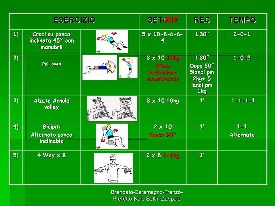Brancato-Caramagno-Franzò- Prefetto-Kalc-Settin-Zappalà ESERCIZIO SET/RIP RECTEMPO 1) Croci su panca inclinata 45° con manubrii 5 x 10-8-6-6- 4 1'30''